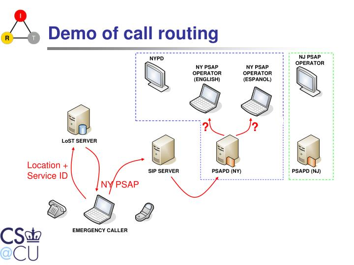 Demo of call routing
