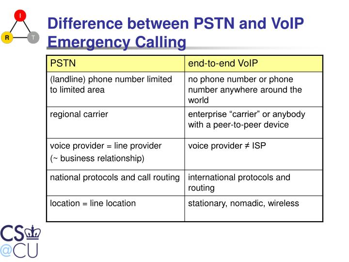 Difference between PSTN and VoIP Emergency Calling