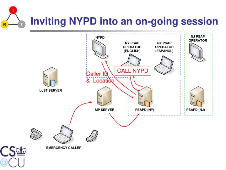 Inviting NYPD into an on-going session