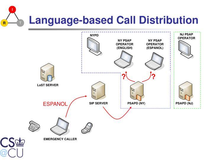 Language-based Call Distribution