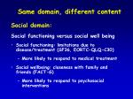 same domain different content