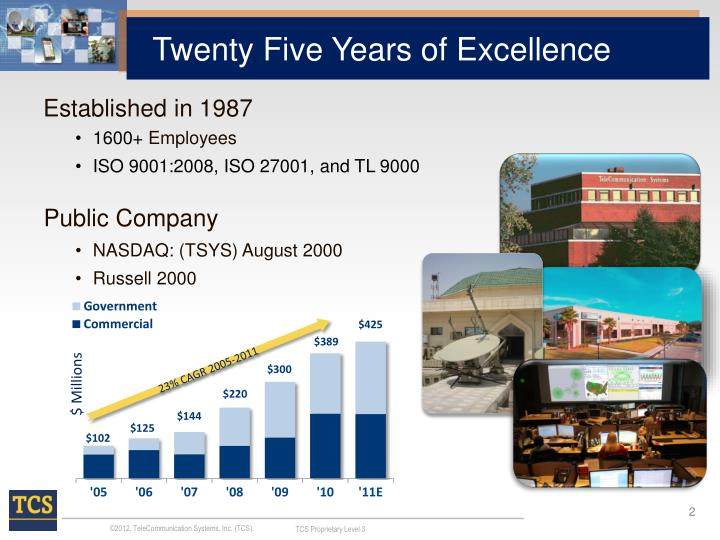 Twenty five years of excellence