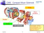cms compact muon solenoid