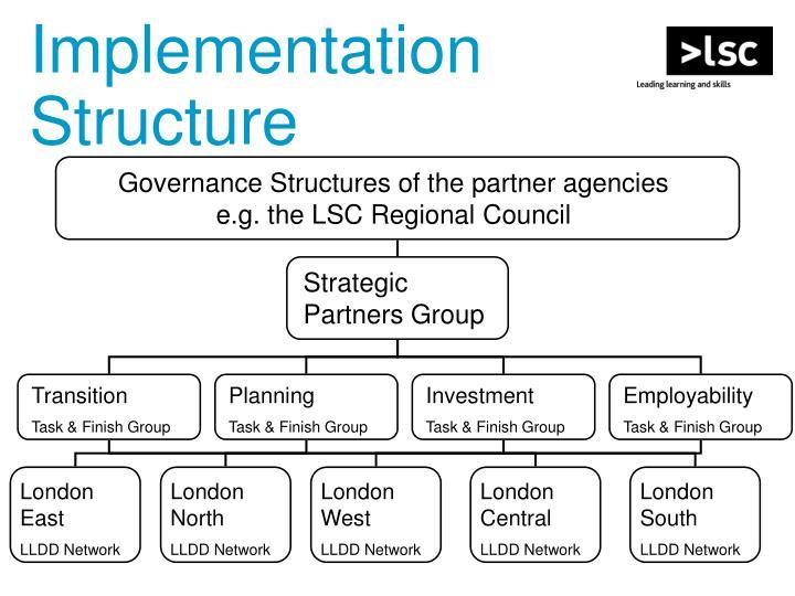 Strategic Partners Group