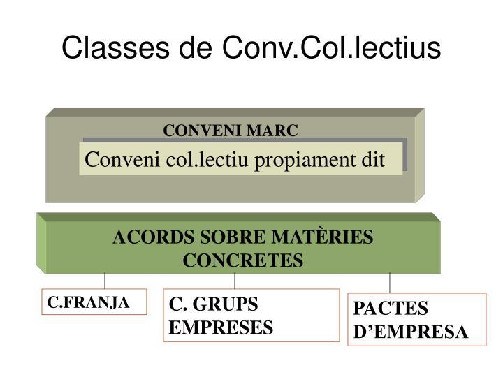 Classes de Conv.Col.lectius