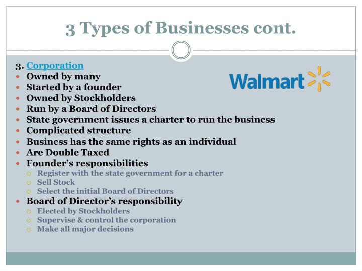 3 Types of Businesses cont.