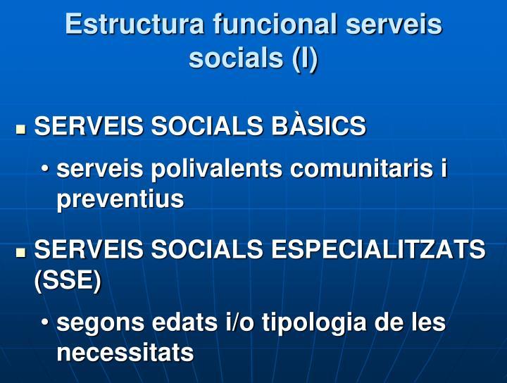 Estructura funcional serveis socials (I)
