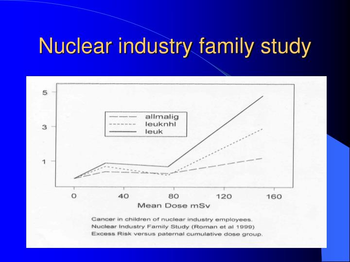 Nuclear industry family study