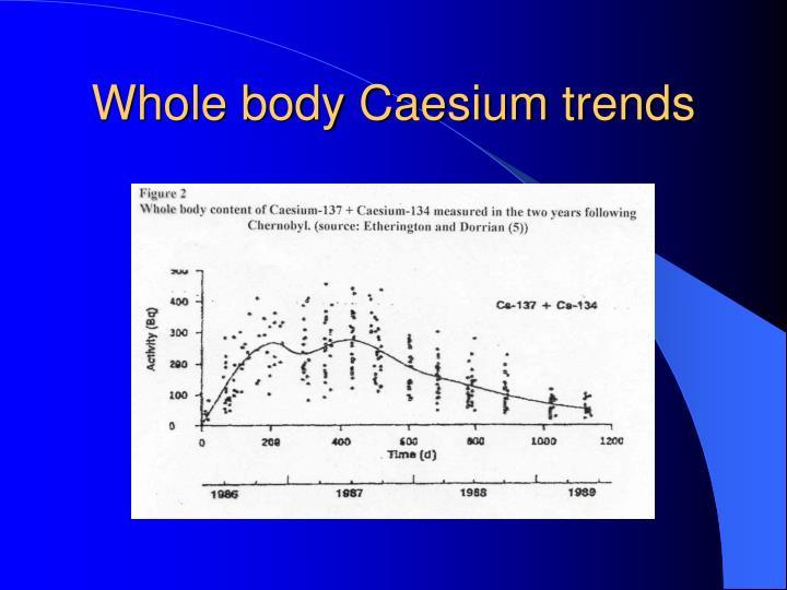 Whole body Caesium trends