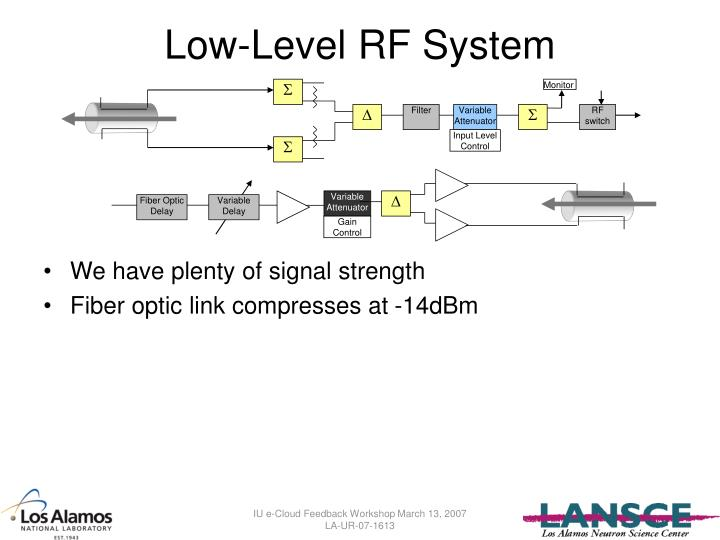 Low level rf system