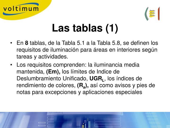 Las tablas (1)