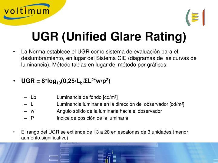 UGR (Unified Glare Rating)