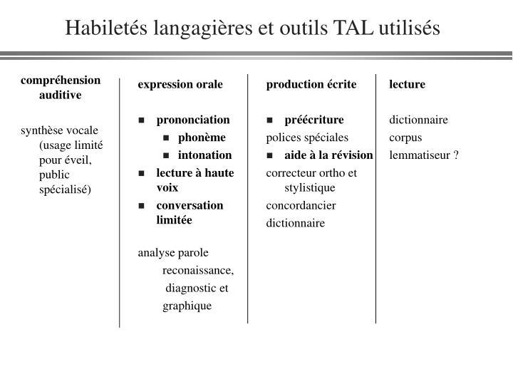Habiletés langagières et outils TAL utilisés