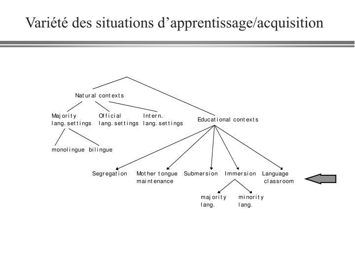 Variété des situations d'apprentissage/acquisition