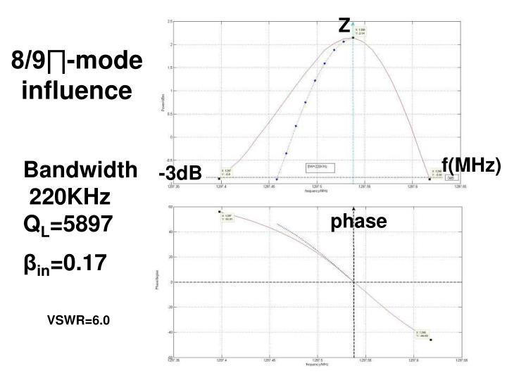 8/9∏-mode influence