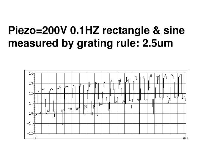 Piezo=200V 0.1HZ rectangle & sine
