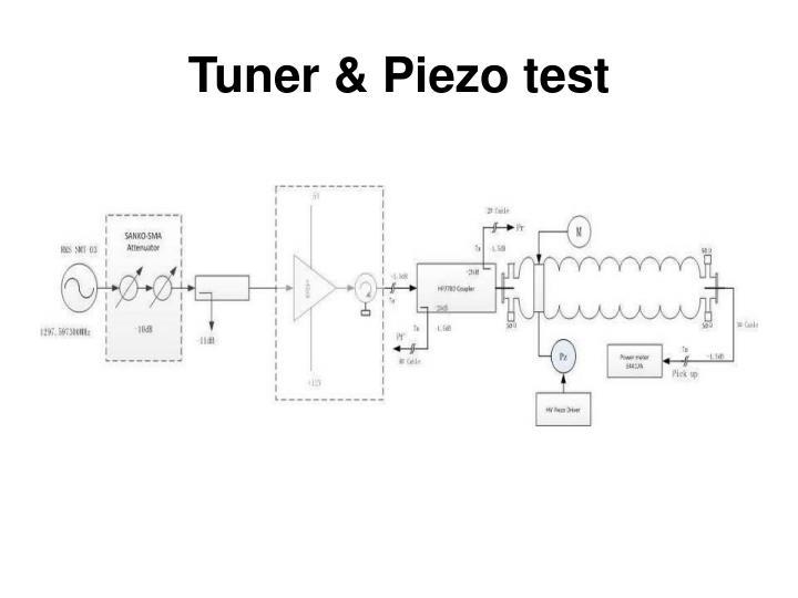 Tuner & Piezo test