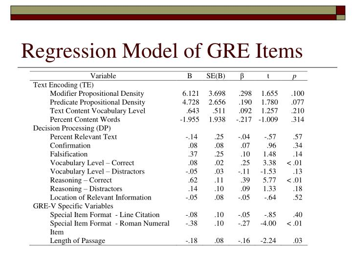 Regression Model of GRE Items