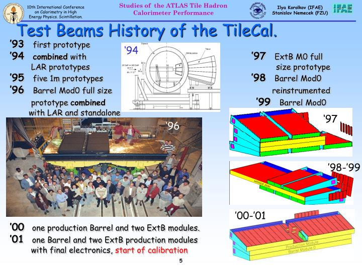 Test Beams History of the TileCal.