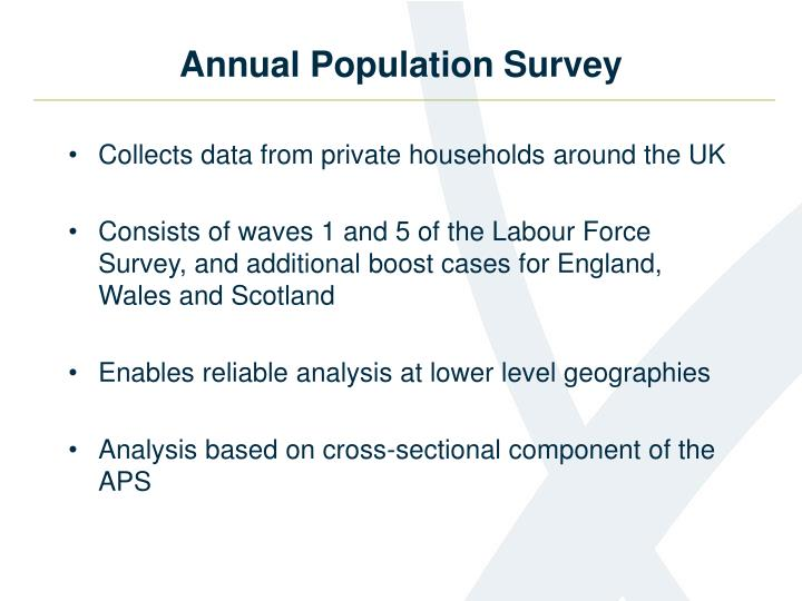 Annual Population Survey