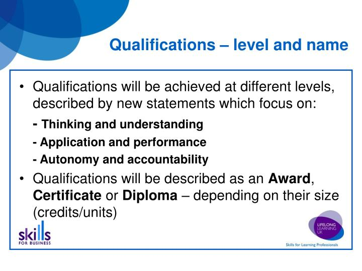 Qualifications – level and name
