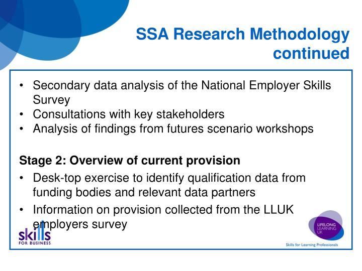 SSA Research Methodology