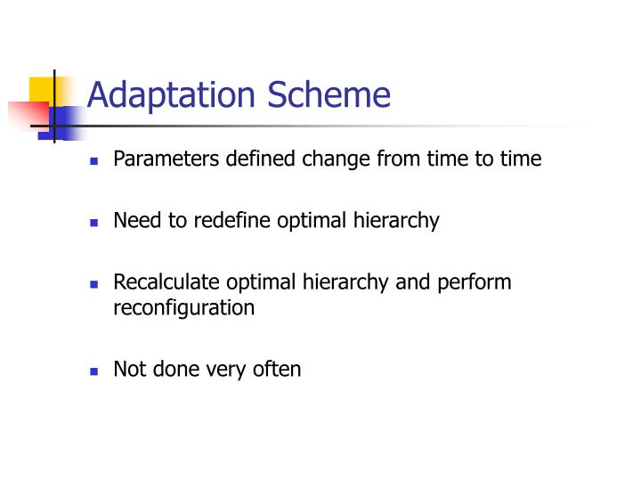 Adaptation Scheme