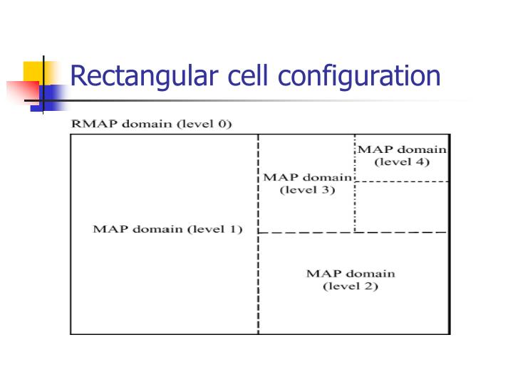 Rectangular cell configuration