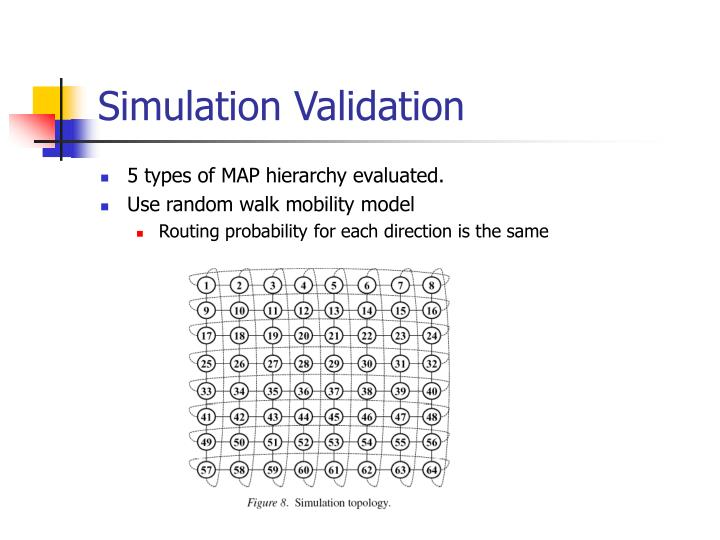 Simulation Validation