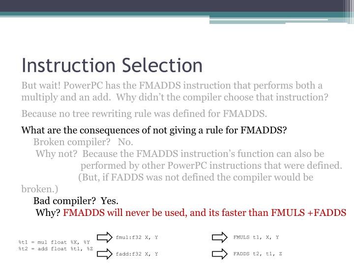 Instruction Selection