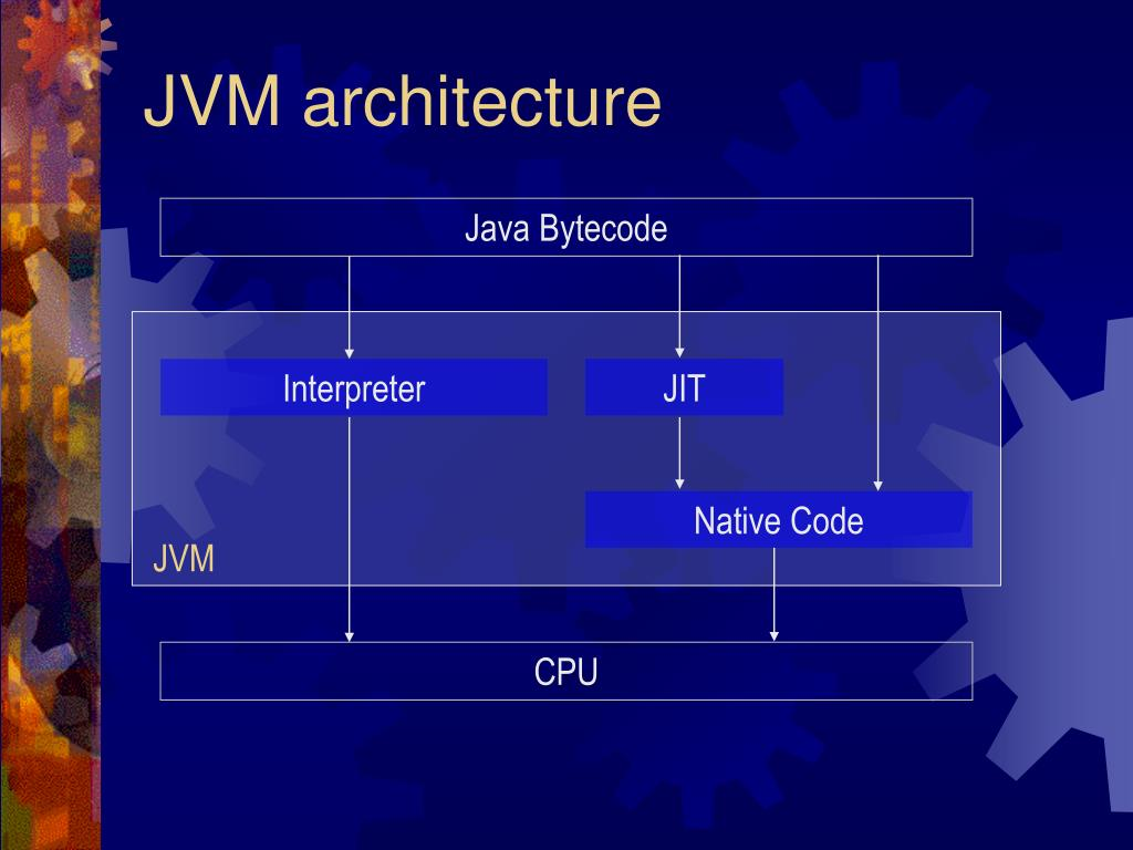 PPT - Cross-Architectural Performance Portability of a Java