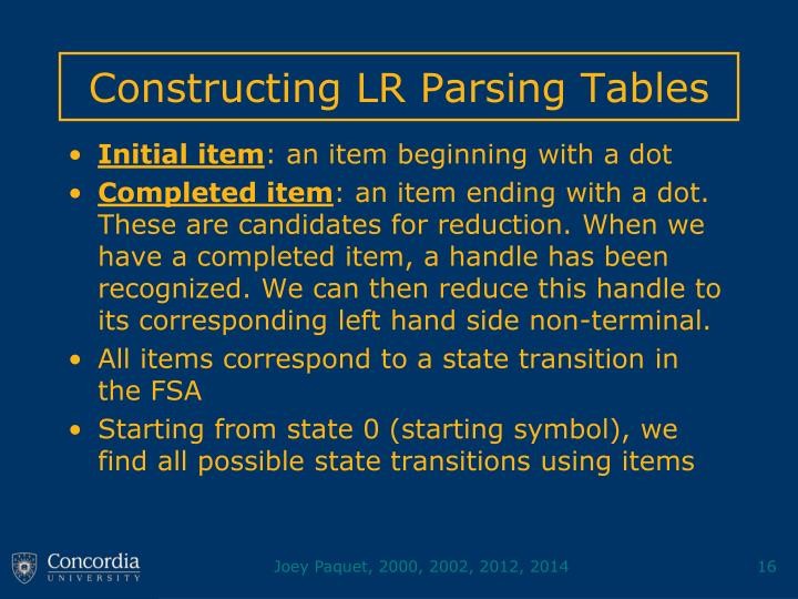 Constructing LR Parsing Tables