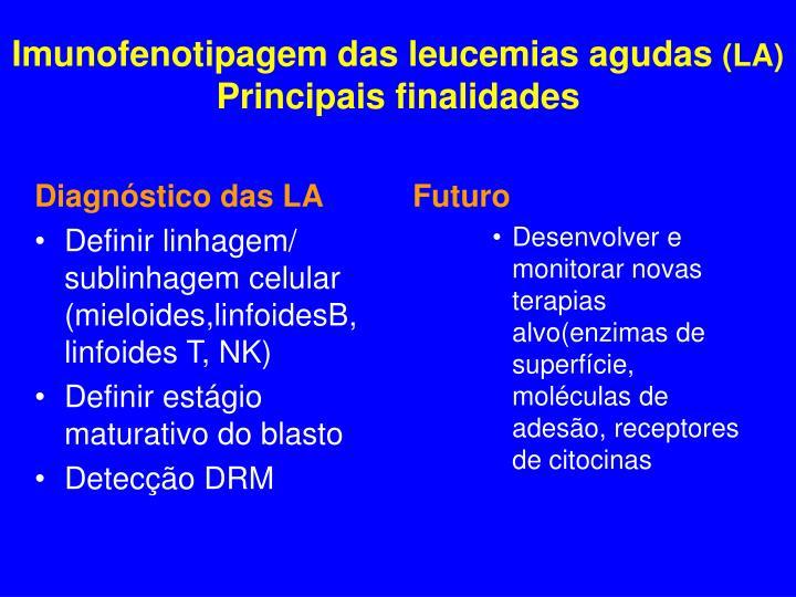 Diagnóstico das LA