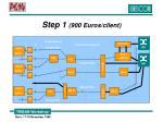 step 1 900 euros client