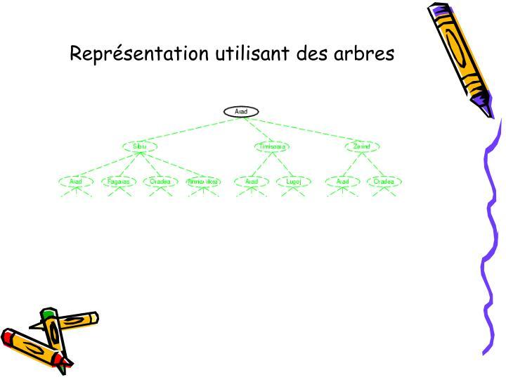 Représentation utilisant des arbres