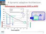a dynamic adaptive architecture