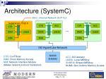 architecture systemc