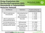 einige ergebnisse des monitoring programms 2005 r ckst nde in lebensmitteln tierischer herkunft