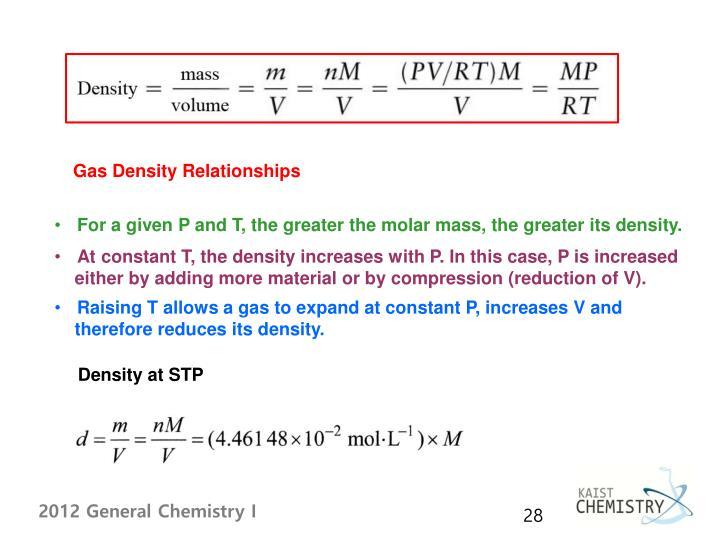 Gas Density Relationships