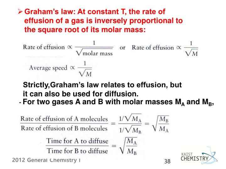 Graham's law: At constant T, the rate of effusion of a gas is inversely proportional to the square root of its molar mass: