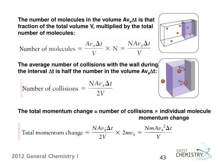 The number of molecules in the volume Av