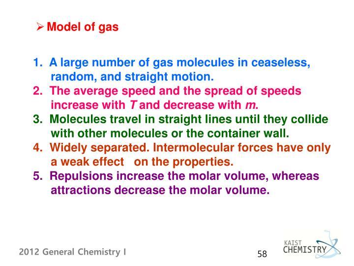 Model of gas