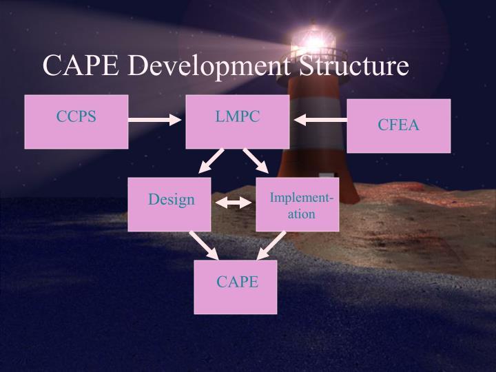 CAPE Development Structure