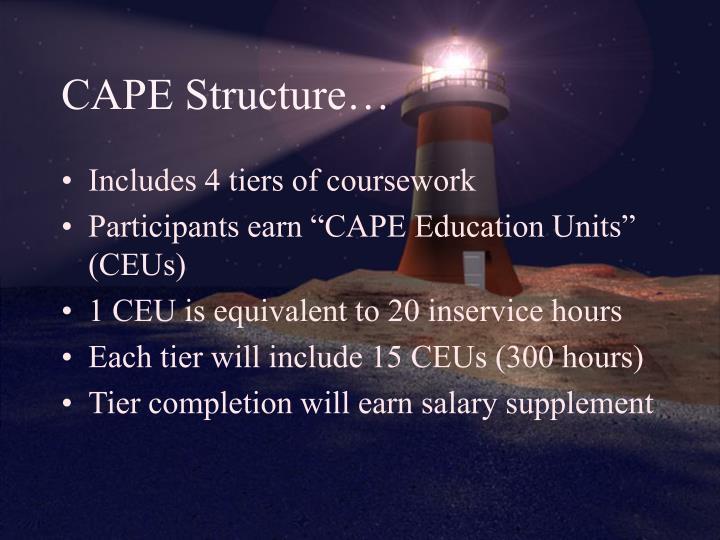 CAPE Structure…