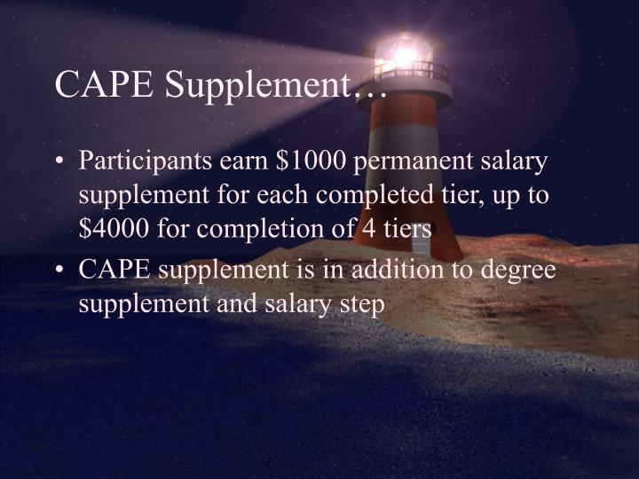 CAPE Supplement…