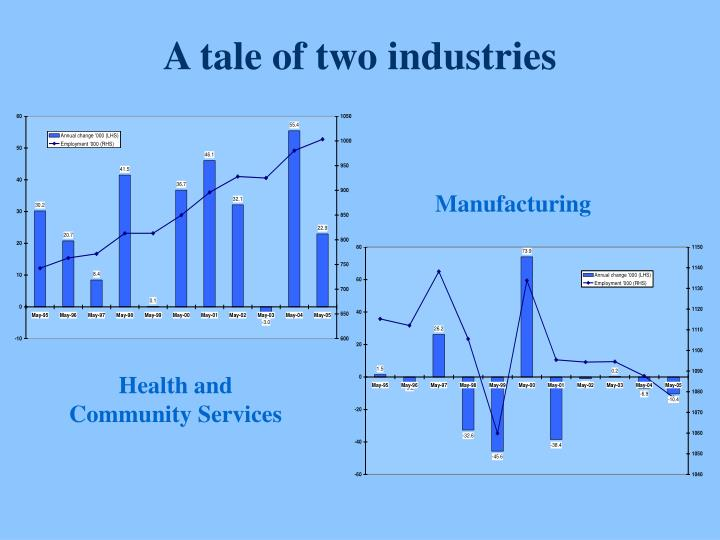 A tale of two industries