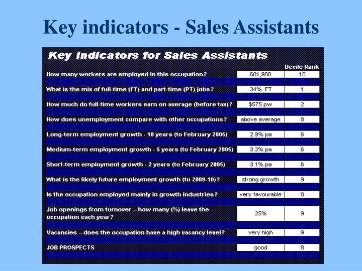 Key indicators - Sales Assistants