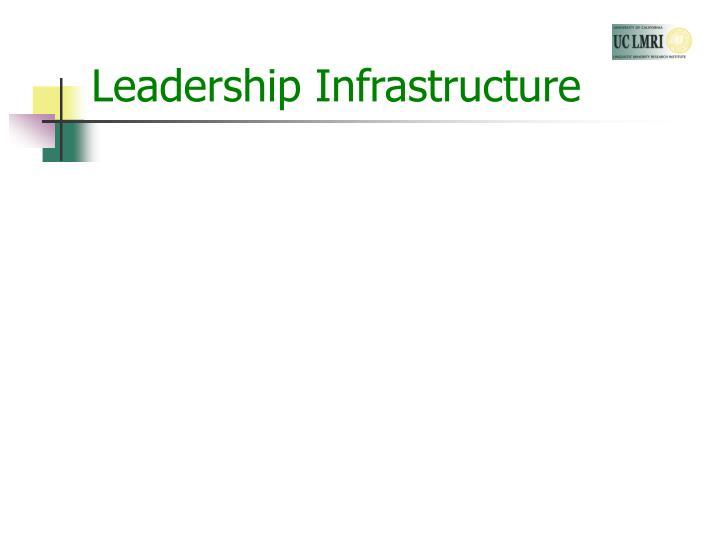 Leadership Infrastructure