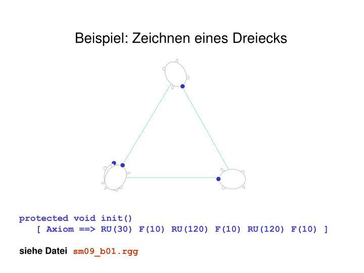 Beispiel: Zeichnen eines Dreiecks