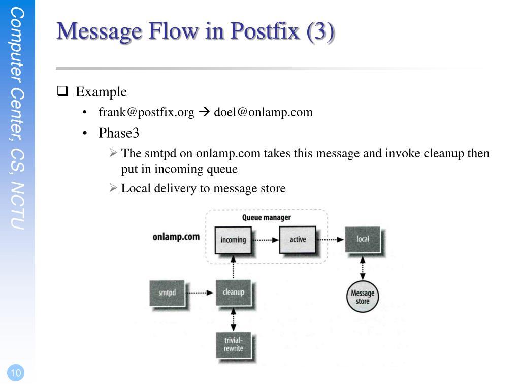 PPT - Postfix PowerPoint Presentation - ID:4204480
